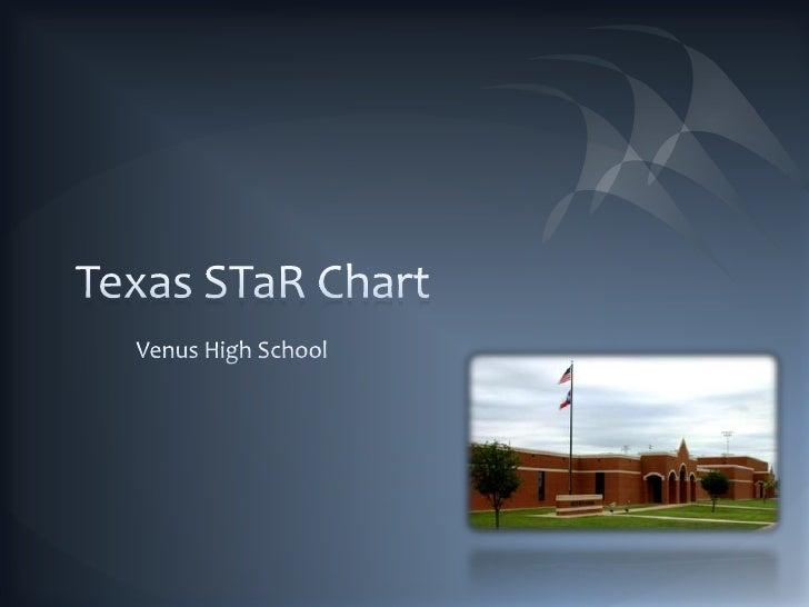 Texas STaR Chart<br />Venus High School<br />
