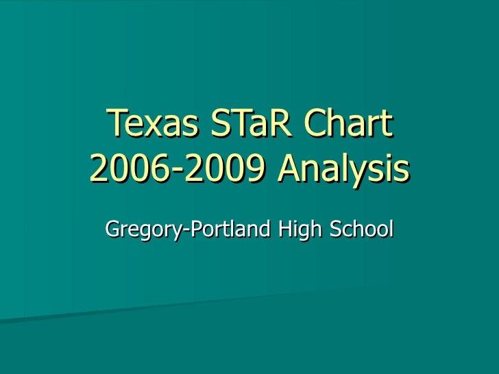 Texas STaR Chart 2006-2009 Analysis Gregory-Portland High School