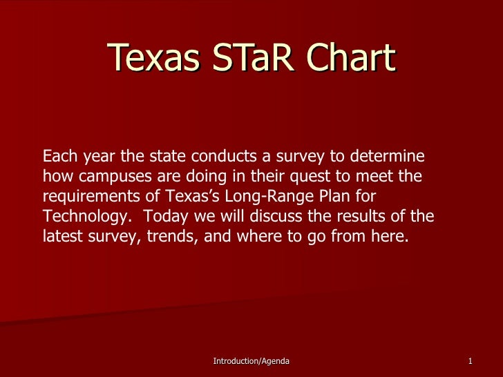 Texas STaR Chart Each year the state conducts a survey to determine how campuses are doing in their quest to meet the requ...