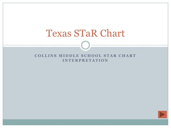 Collins Middle School Star Chart Interpretation<br />Texas STaR Chart<br />