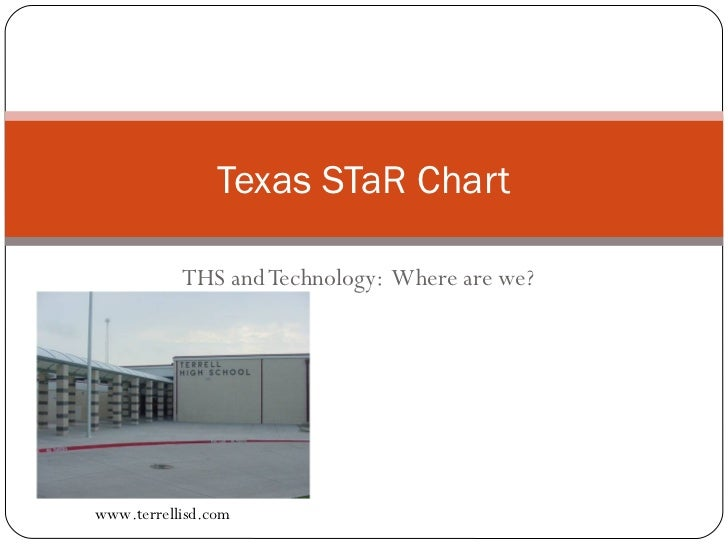 THS and Technology:  Where are we? Texas STaR Chart www.terrellisd.com