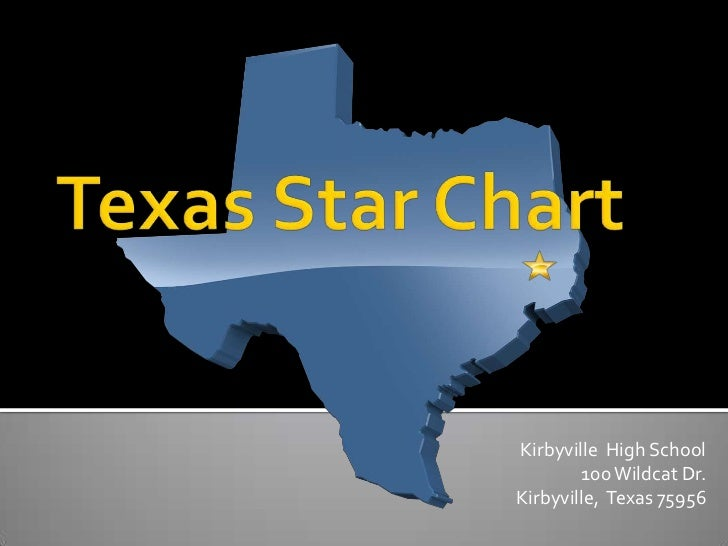 Texas Star Chart<br />Kirbyville  High School<br />100 Wildcat Dr.<br />Kirbyville,  Texas 75956<br />