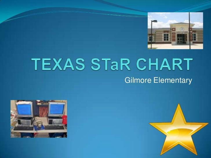 Gilmore Elementary
