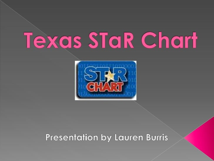  What is the Texas Long Range Plan? What is the STaR chart? What are the STaR chart requirements? Where does our schoo...