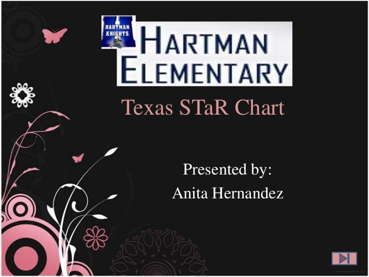 Texas STaR Chart     Presented by:    Anita Hernandez