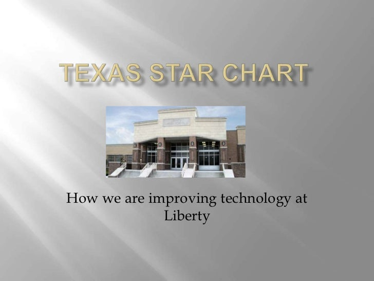 Texas STaR Chart<br />How we are improving technology at Liberty<br />