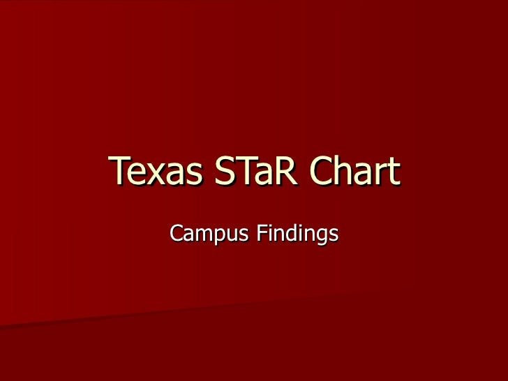 Texas STaR Chart Campus Findings
