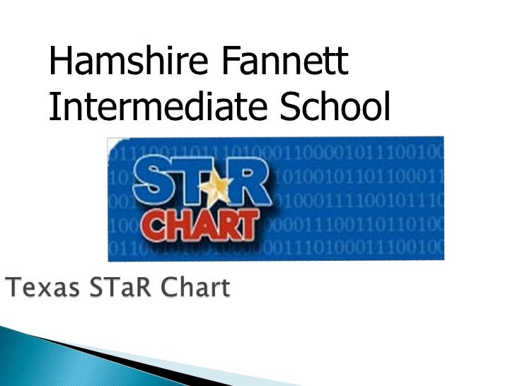 Hamshire Fannett Intermediate School<br />Texas STaR Chart <br />
