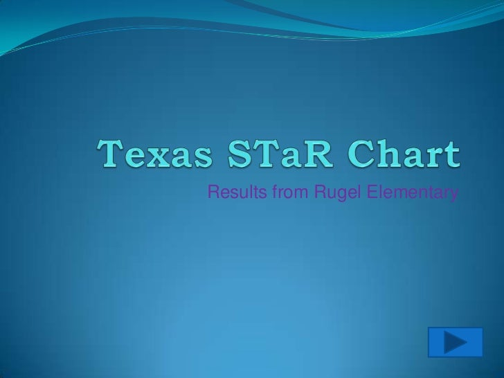 Texas STaR Chart<br />Results from Rugel Elementary <br />