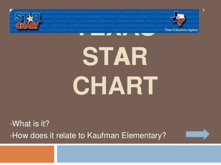 Texas STaR Chart<br />-What is it?<br />-How does it relate to Kaufman Elementary?<br />1<br />