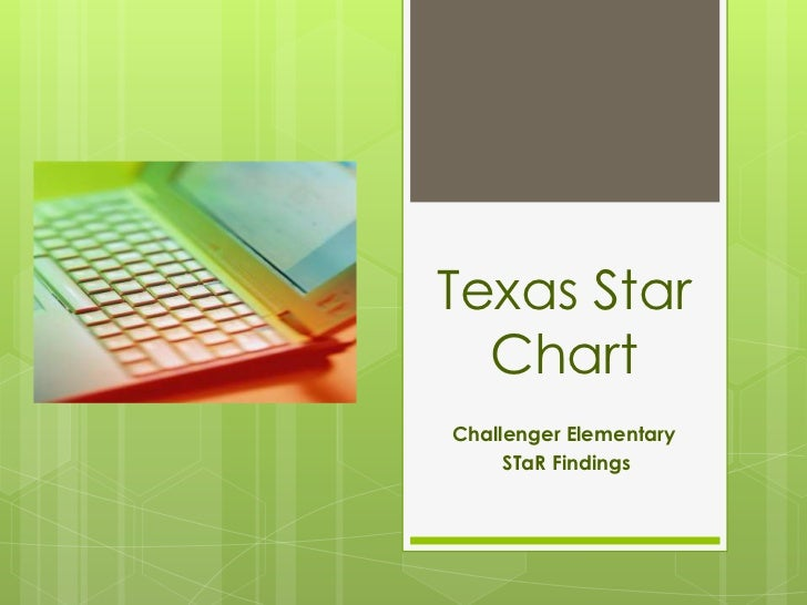 Texas Star Chart<br />Challenger Elementary<br />STaR Findings<br />
