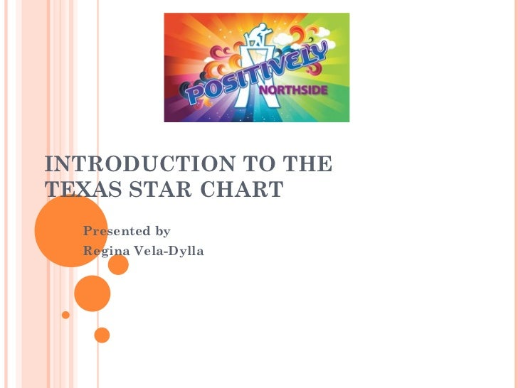 INTRODUCTION TO THE TEXAS STAR CHART Presented by  Regina Vela-Dylla