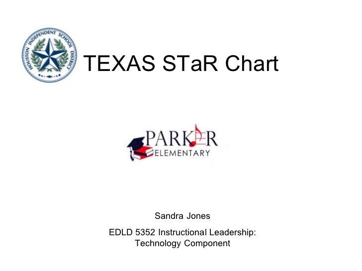 TEXAS STaR Chart Sandra Jones EDLD 5352 Instructional Leadership: Technology Component