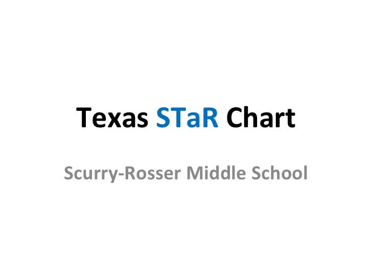 Texas  STaR  Chart Scurry-Rosser Middle School