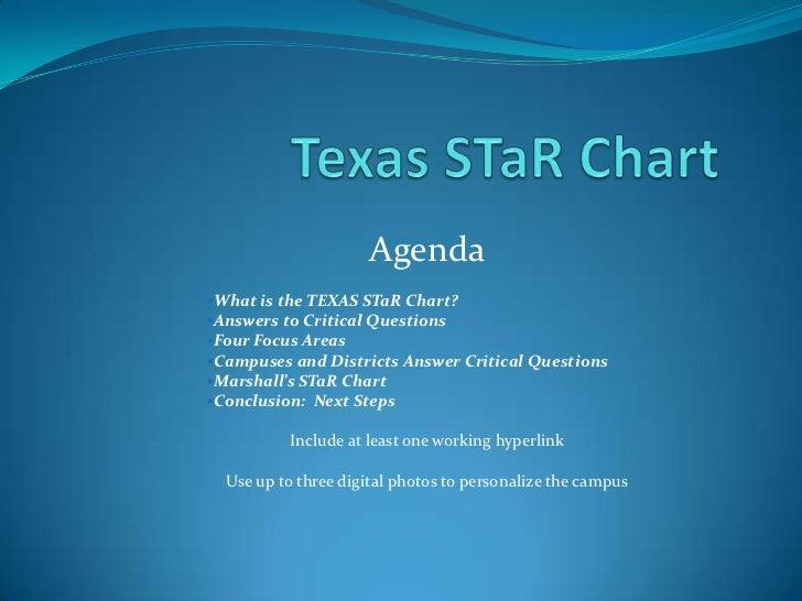 Texas STaR Chart<br />Agenda<br /><ul><li>What is the TEXAS STaR Chart?