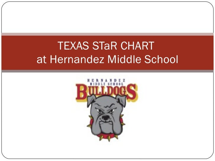 TEXAS STaR CHART  at Hernandez Middle School