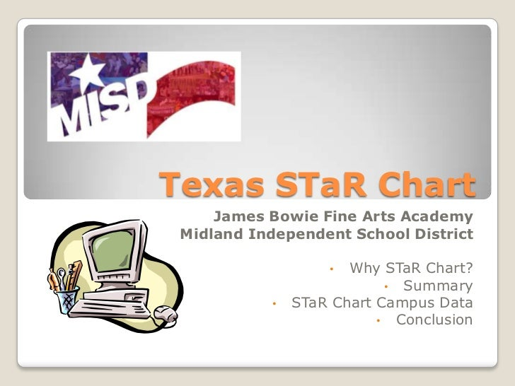 Texas STaR Chart     James Bowie Fine Arts Academy Midland Independent School District                    •  Why STaR Char...