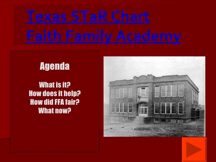 Texas STaR Chart Faith Family Academy   Agenda What is it? How does it help? How did FFA fair? What now?