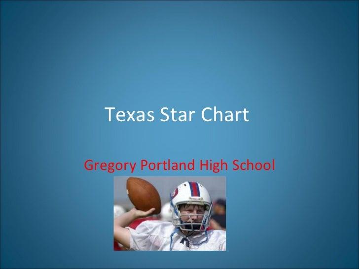 Texas Star Chart  Gregory Portland High School