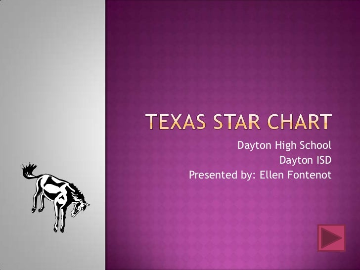 Texas star chart <br />Dayton High School<br />Dayton ISD<br />Presented by: Ellen Fontenot<br />