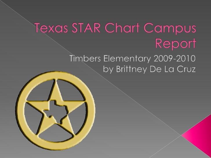 Texas STAR Chart Campus Report <br />Timbers Elementary 2009-2010 <br />by Brittney De La Cruz<br />