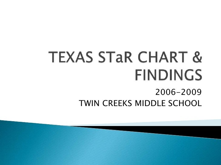 TEXAS STaR CHART & FINDINGS<br />2006-2009<br />TWIN CREEKS MIDDLE SCHOOL<br />