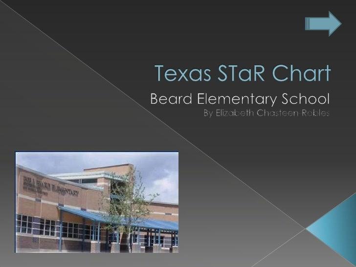 Texas STaR Chart<br />Beard Elementary School<br />By Elizabeth Chasteen-Robles<br />
