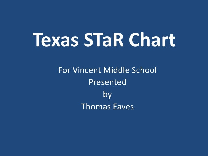 Texas STaR Chart <br />For Vincent Middle School<br />Presented <br />by <br />Thomas Eaves<br />