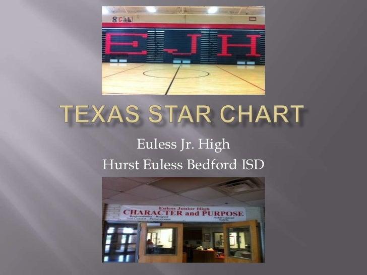 Texas STaR Chart<br />Euless Jr. High<br />Hurst Euless Bedford ISD<br />