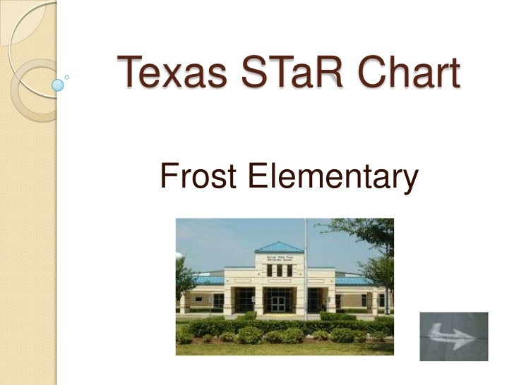 Texas STaR Chart<br />Frost Elementary<br />