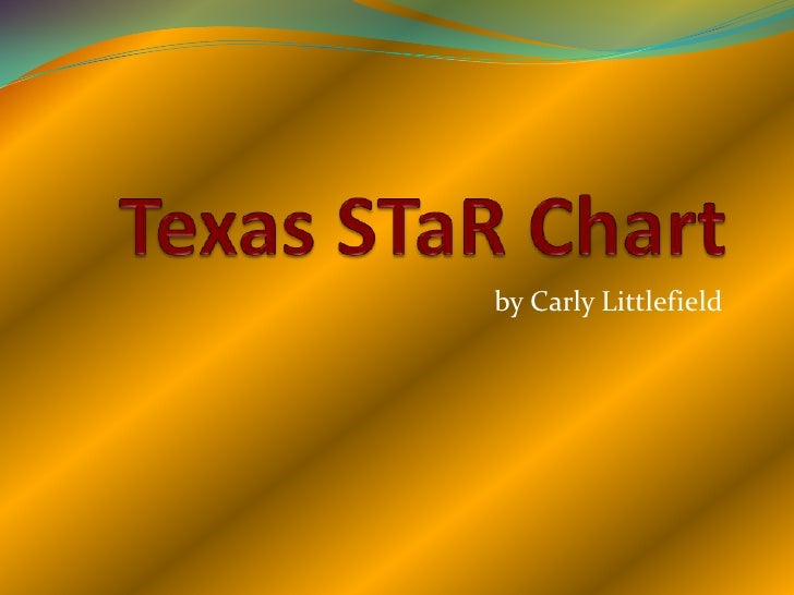 Texas STaR Chart<br />by Carly Littlefield<br />