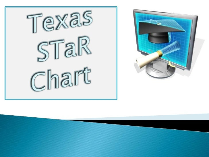  What  is the Texas STaR Chart?  Who is required to complete it?  How does our campus measure up?  How can we use info...