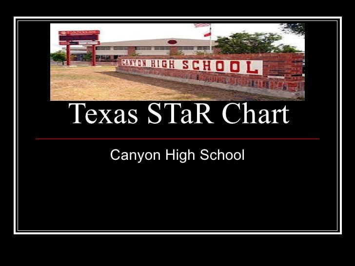 Texas STaR Chart Canyon High School