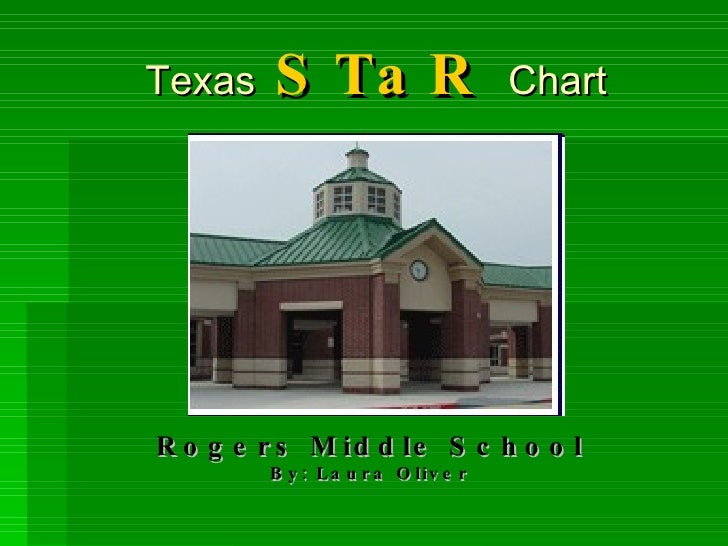 Texas   STaR   Chart Rogers Middle School By: Laura Oliver