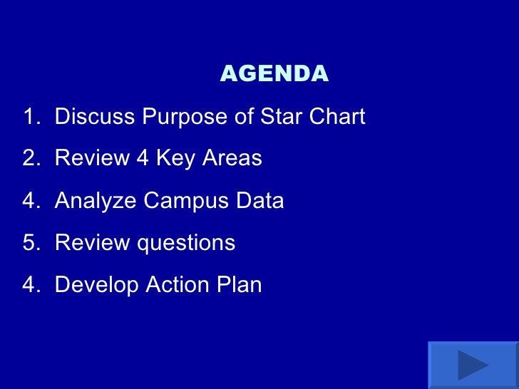 <ul><li>AGENDA </li></ul><ul><li>1.  Discuss Purpose of Star Chart </li></ul><ul><li>2.  Review 4 Key Areas </li></ul><ul>...