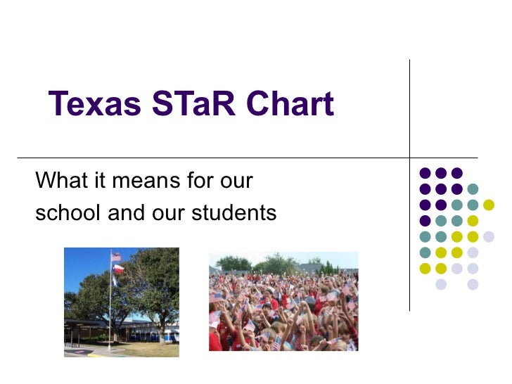 Texas STaR Chart What it means for our  school and our students