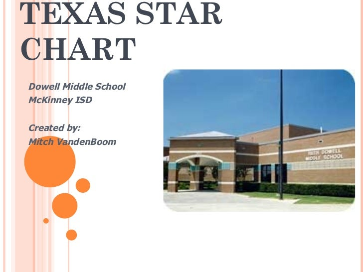 TEXAS STAR CHART Dowell Middle School McKinney ISD Created by: Mitch VandenBoom