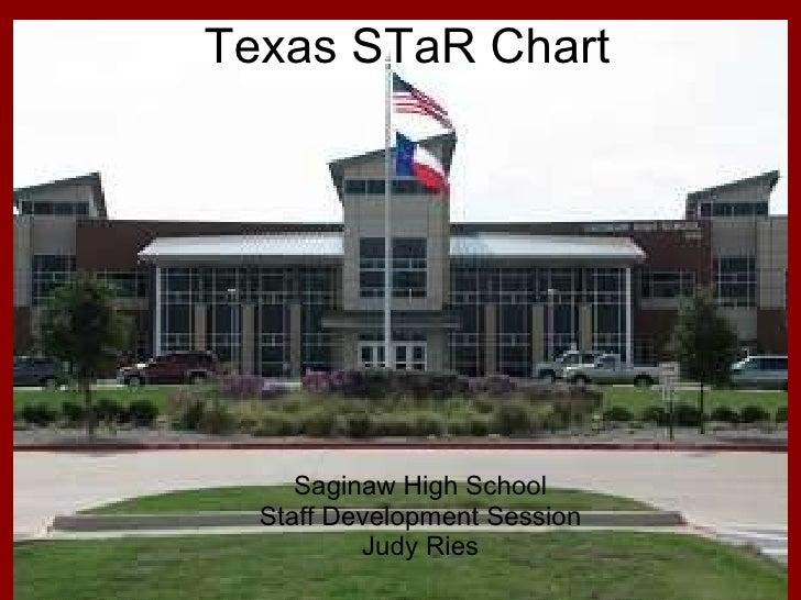 Texas STaR Chart Saginaw High School Staff Development Session Judy Ries