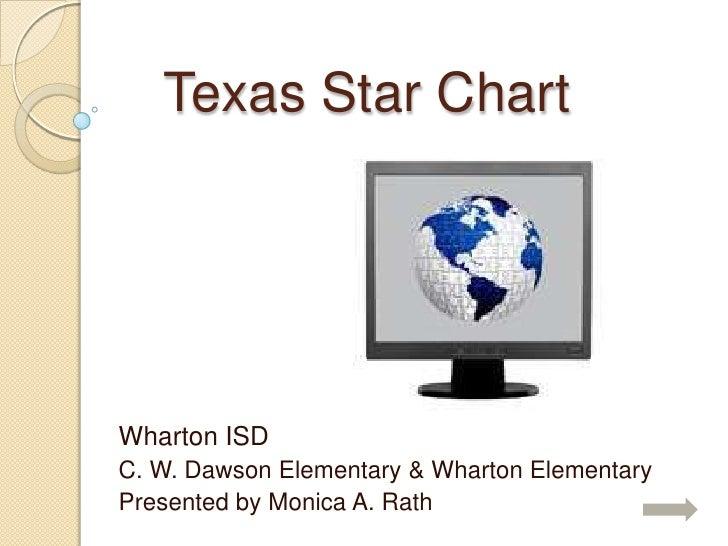 Texas Star Chart<br />Wharton ISD<br />C. W. Dawson Elementary & Wharton Elementary<br />Presented by Monica A. Rath<br />