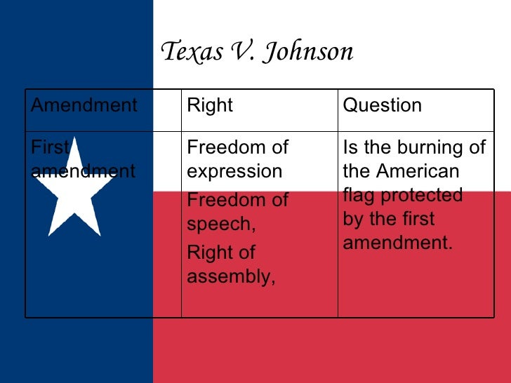 burning the american flag essay Flag burning and the constitution geoffrey r stone i will consider four questions in this essay: first, was the decision in texas v johnson' correct.