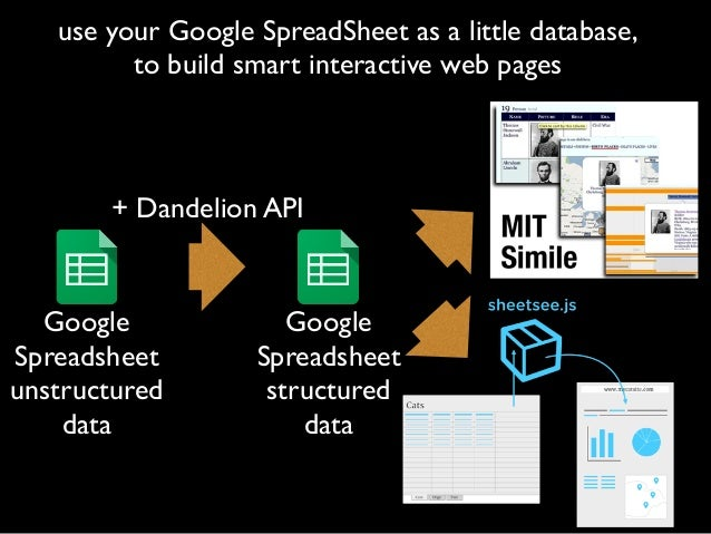 Text analytics for Google Spreadsheets using Text Mining add-on