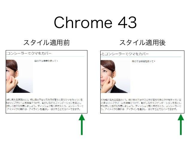 Chrome 43 スタイル適用前 スタイル適用後