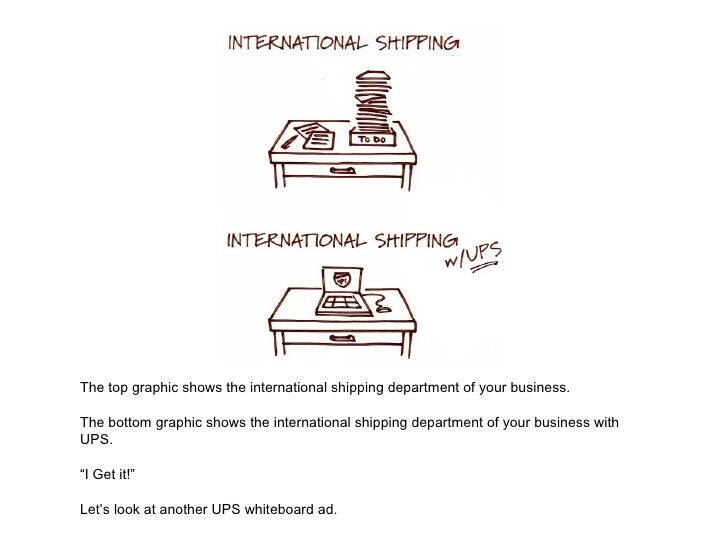 The top graphic shows the international shipping department of your business. The bottom graphic shows the international s...