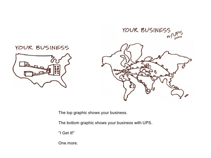 """The top graphic shows your business. The bottom graphic shows your business with UPS. """" I Get it!""""  One more."""