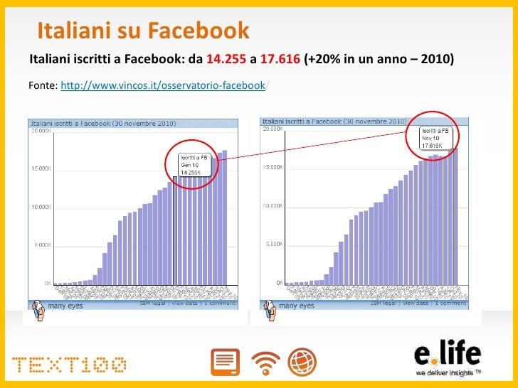 Text100 e life-facebookresearch Slide 2