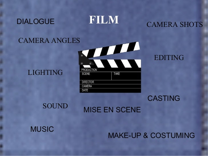 FILM CAMERA ANGLES CAMERA SHOTS EDITING LIGHTING SOUND MUSIC MISE EN SCENE CASTING MAKE-UP & COSTUMING DIALOGUE