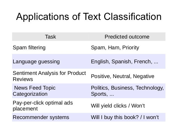 Statistical Machine Learning for Text Classification with scikit-learn and NLTK Slide 3