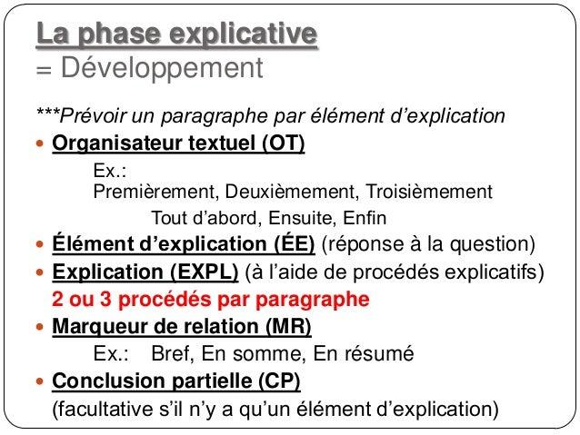 plan thematique dissertation exemple Par argument, il faut un exemple littéraire précis (titre de l'œuvre, auteur méthodologie de la dissertation plan dialectique.