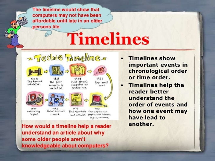 examples of timelines for students