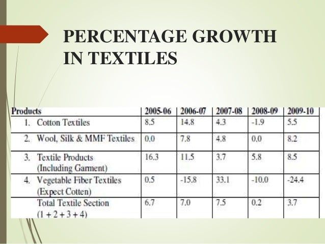 analysis of textile industry There are two principle methods by which businesses can conduct an industry analysis the first is a quantitative analysis, which involves the use of mathematical forecasting to assess data the second is a qualitative analysis, which requires owners to use their own judgment when reviewing information.